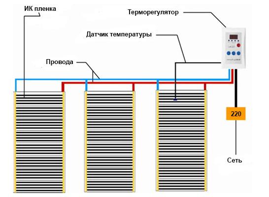Схема подключения инфракрасной пленки фото
