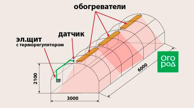 схема размещения ик обогревателей в теплице
